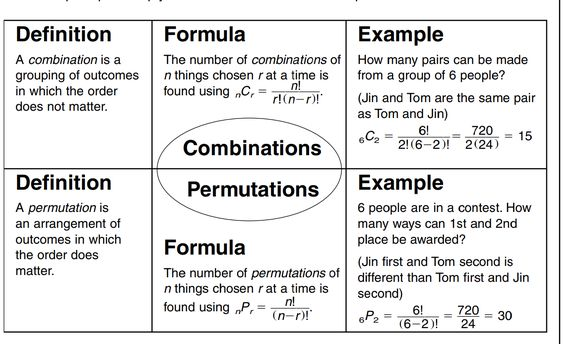 permutations and combinations formula with example